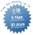 2 GB per file, 5 files per share, 30 days of retention